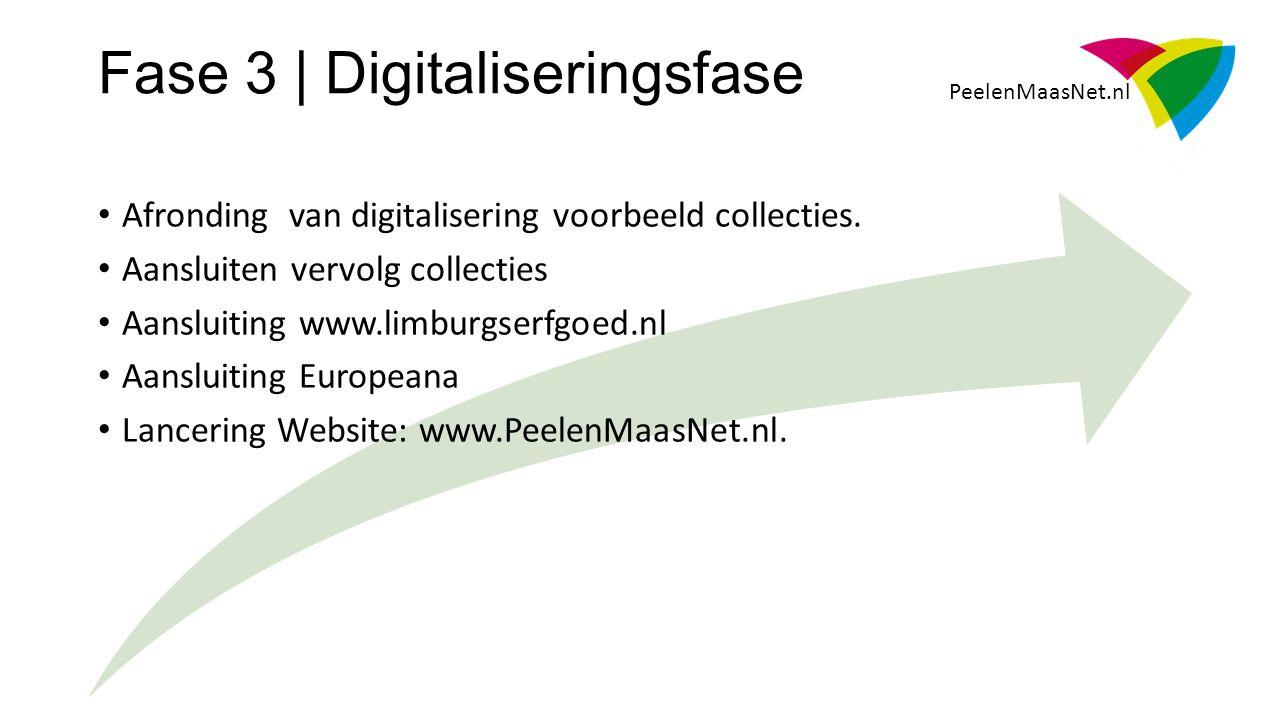 PeelenMaasNet.nl Afronding van digitalisering voorbeeld collecties.