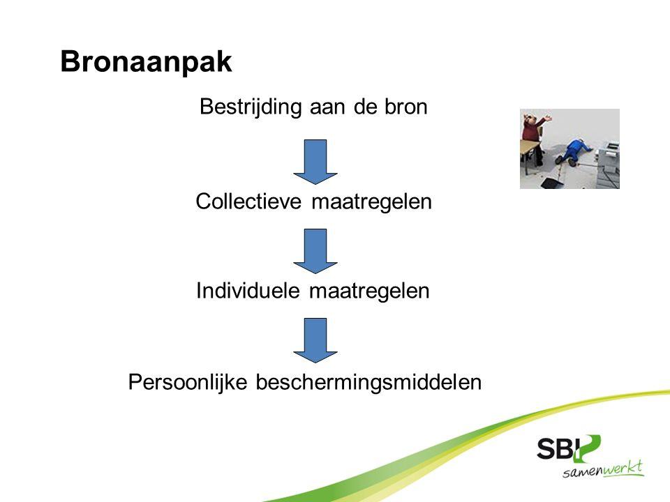 Bronaanpak Bestrijding aan de bron Collectieve maatregelen Individuele maatregelen Persoonlijke beschermingsmiddelen