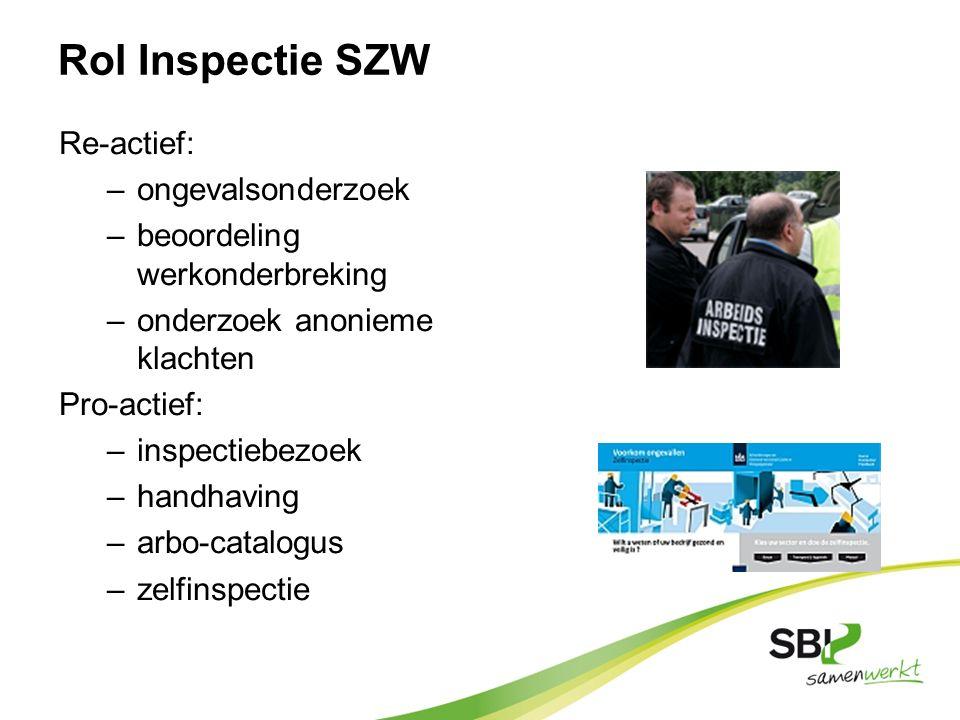Rol Inspectie SZW Re-actief: –ongevalsonderzoek –beoordeling werkonderbreking –onderzoek anonieme klachten Pro-actief: –inspectiebezoek –handhaving –a