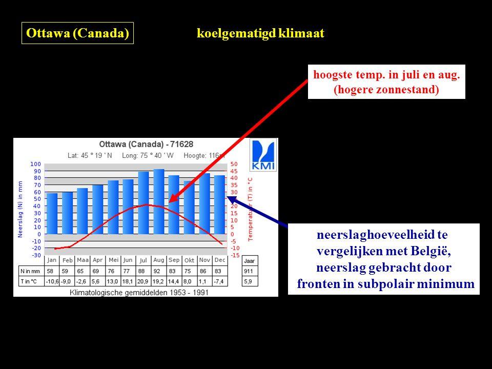 Ottawa (Canada) koelgematigd klimaat hoogste temp. in juli en aug. (hogere zonnestand) neerslaghoeveelheid te vergelijken met België, neerslag gebrach
