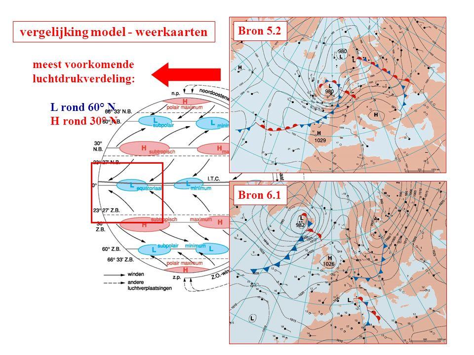 Bron 5.2 Bron 6.1 vergelijking model - weerkaarten meest voorkomende luchtdrukverdeling: L rond 60° N H rond 30° N