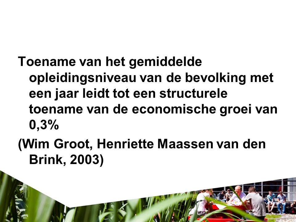 Toename van het gemiddelde opleidingsniveau van de bevolking met een jaar leidt tot een structurele toename van de economische groei van 0,3% (Wim Groot, Henriette Maassen van den Brink, 2003)