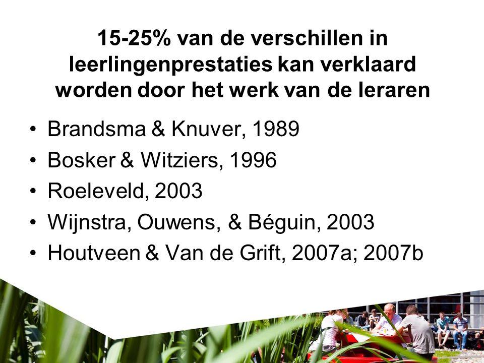 15-25% van de verschillen in leerlingenprestaties kan verklaard worden door het werk van de leraren Brandsma & Knuver, 1989 Bosker & Witziers, 1996 Roeleveld, 2003 Wijnstra, Ouwens, & Béguin, 2003 Houtveen & Van de Grift, 2007a; 2007b