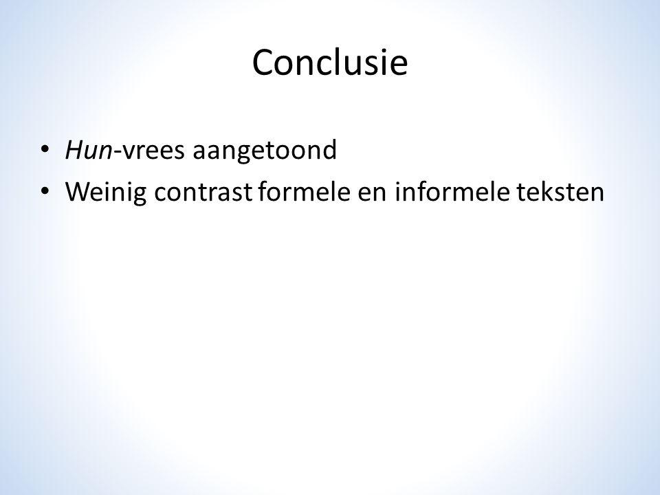 Conclusie Hun-vrees aangetoond Weinig contrast formele en informele teksten