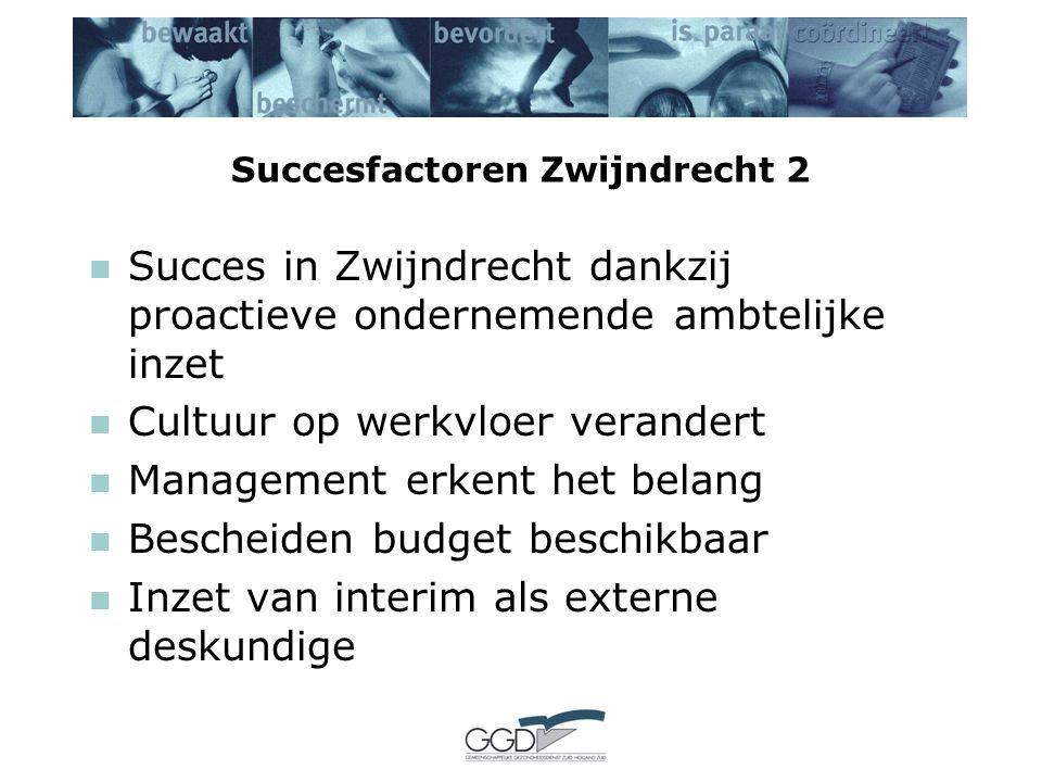 Succesfactoren Zwijndrecht 2 Succes in Zwijndrecht dankzij proactieve ondernemende ambtelijke inzet Cultuur op werkvloer verandert Management erkent het belang Bescheiden budget beschikbaar Inzet van interim als externe deskundige