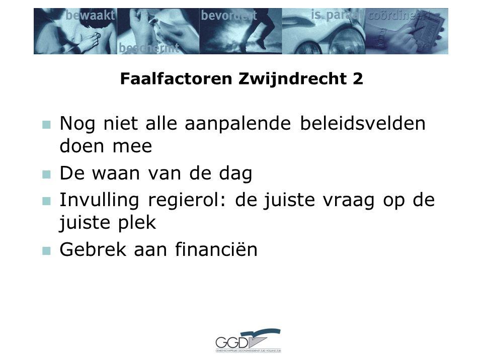 Faalfactoren Zwijndrecht 2 Nog niet alle aanpalende beleidsvelden doen mee De waan van de dag Invulling regierol: de juiste vraag op de juiste plek Gebrek aan financiën