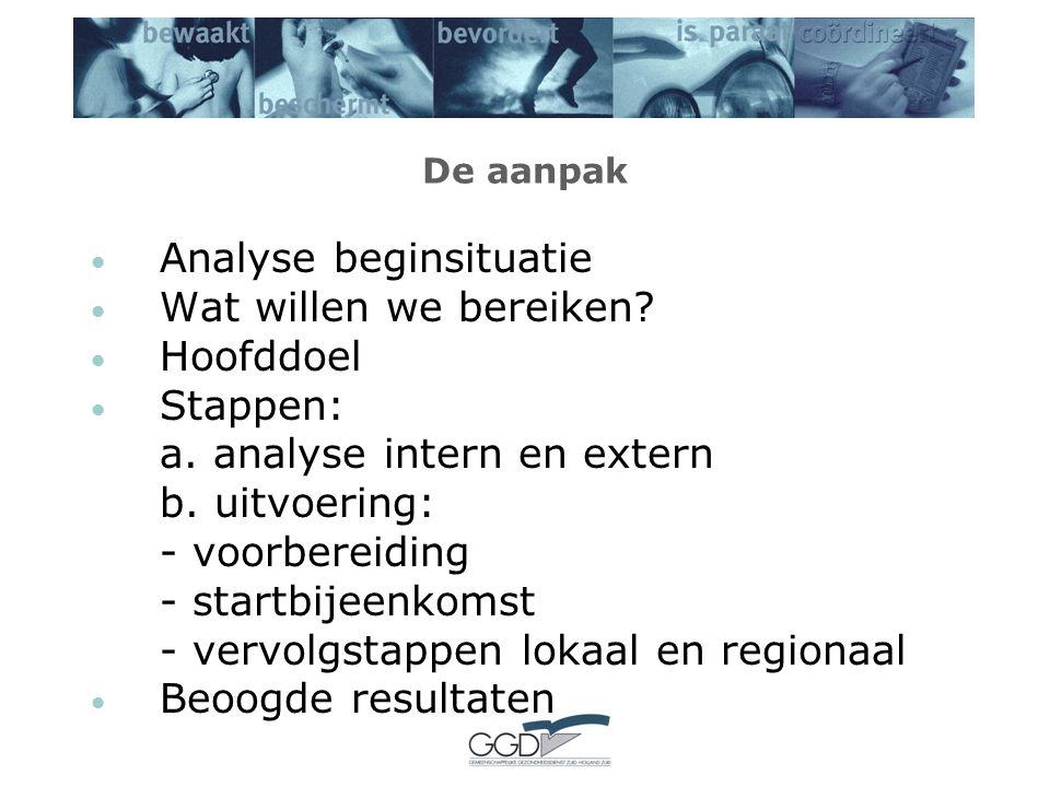 De aanpak Analyse beginsituatie Wat willen we bereiken.