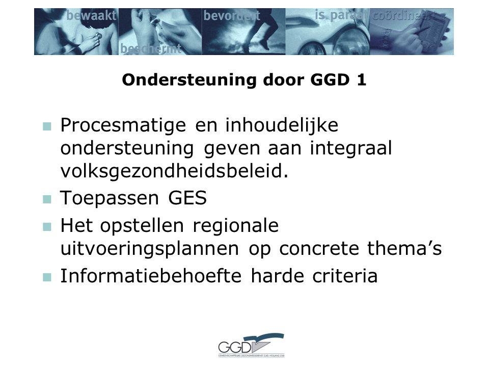 Ondersteuning door GGD 1 Procesmatige en inhoudelijke ondersteuning geven aan integraal volksgezondheidsbeleid.