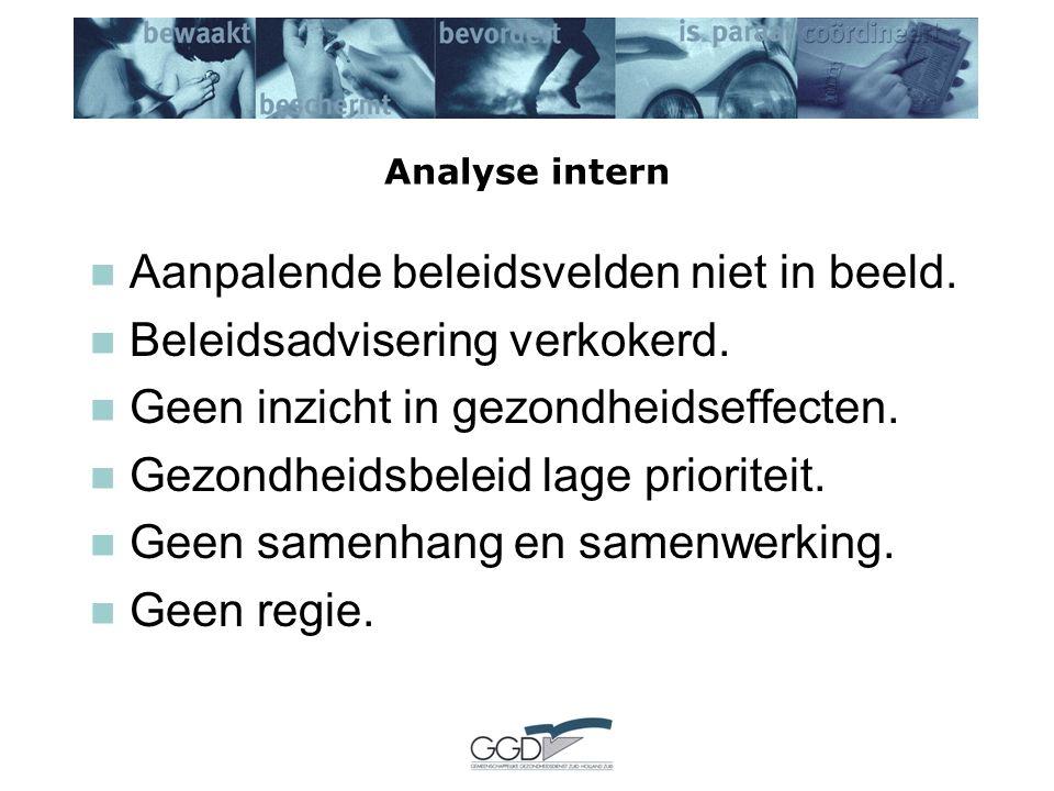 Analyse intern Aanpalende beleidsvelden niet in beeld.