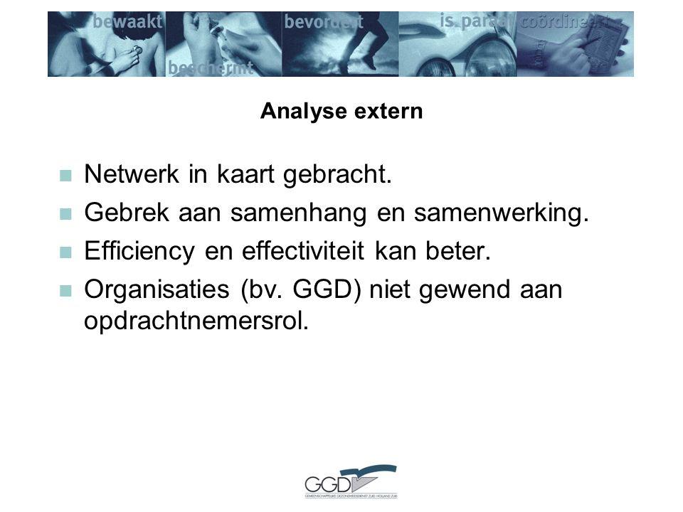 Analyse extern Netwerk in kaart gebracht. Gebrek aan samenhang en samenwerking.