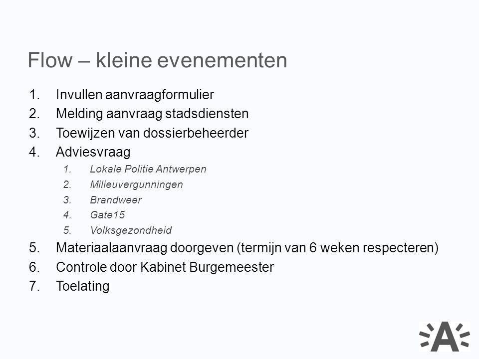 1.Invullen aanvraagformulier 2.Melding aanvraag stadsdiensten 3.Toewijzen van dossierbeheerder 4.Adviesvraag 1.Lokale Politie Antwerpen 2.Milieuvergun