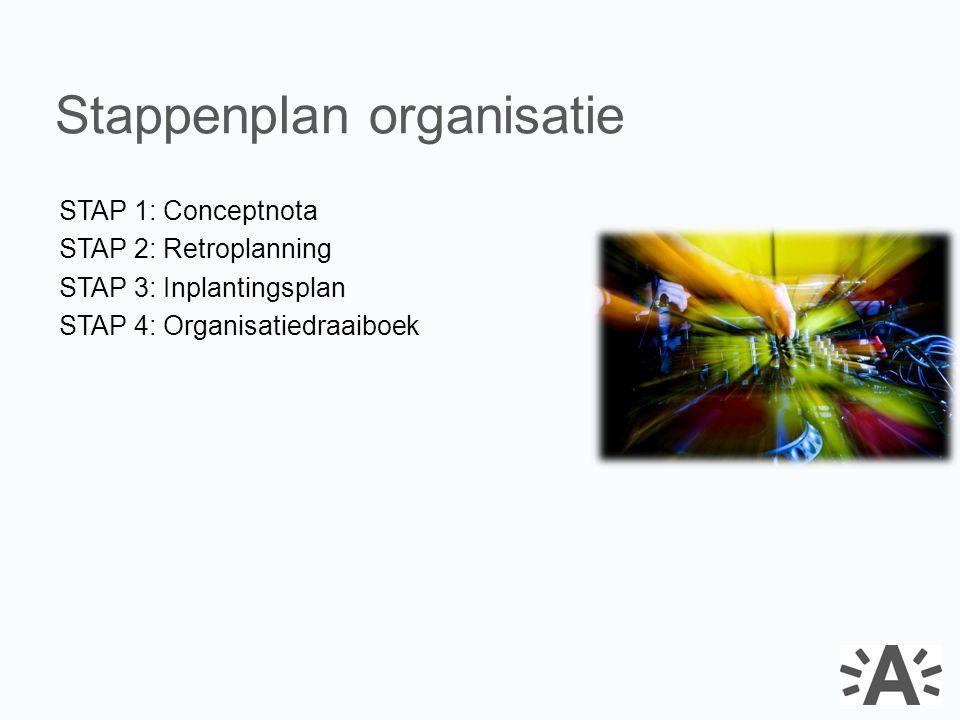 STAP 1: Conceptnota STAP 2: Retroplanning STAP 3: Inplantingsplan STAP 4: Organisatiedraaiboek Stappenplan organisatie