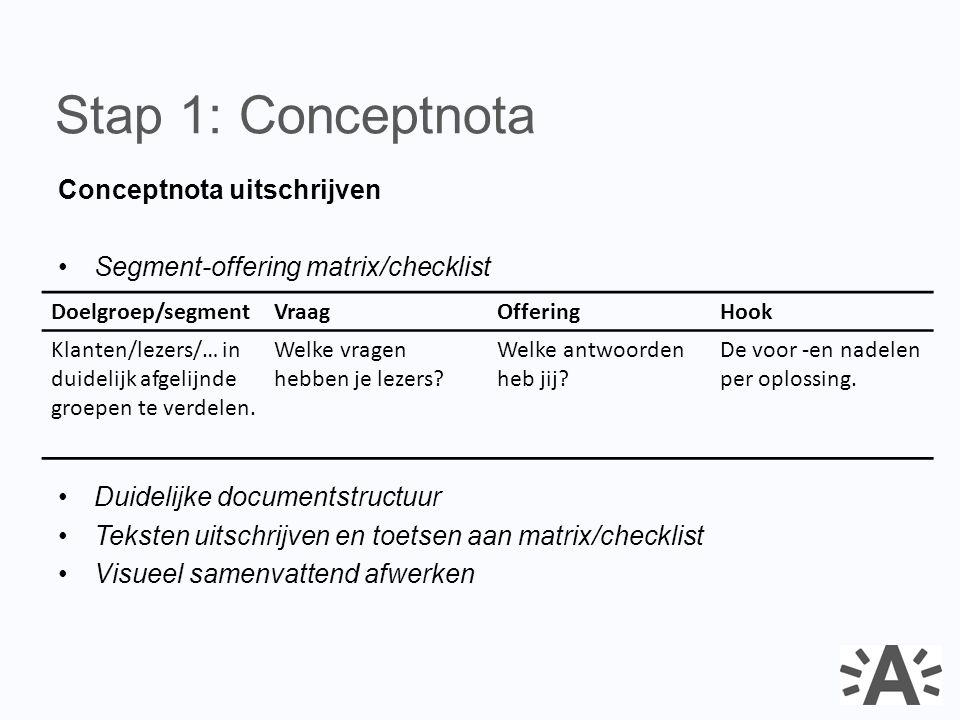 Conceptnota uitschrijven Segment-offering matrix/checklist Duidelijke documentstructuur Teksten uitschrijven en toetsen aan matrix/checklist Visueel s