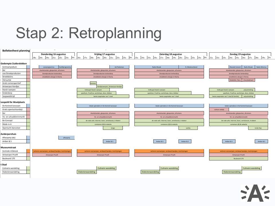 Stap 2: Retroplanning