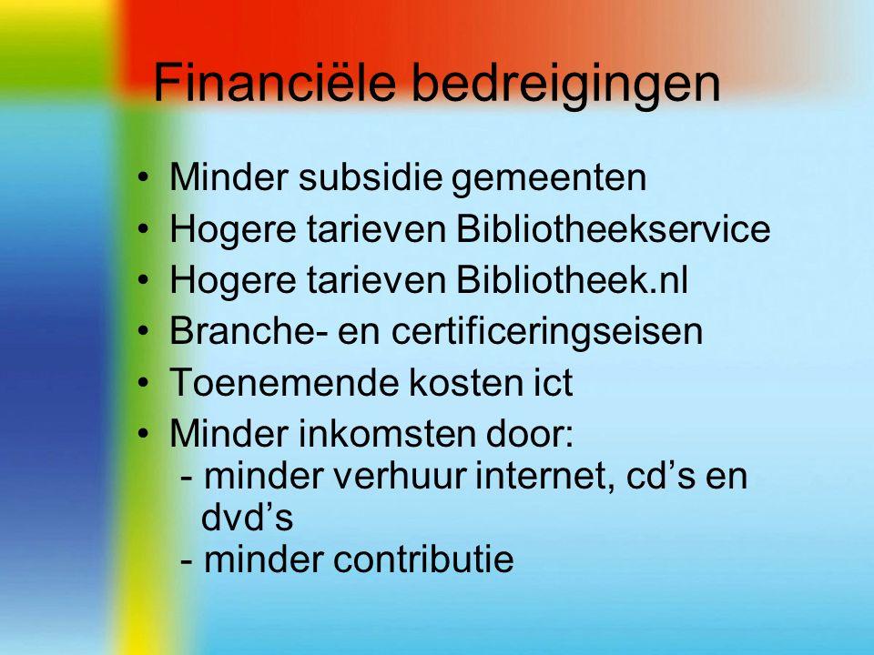 Financiële bedreigingen Minder subsidie gemeenten Hogere tarieven Bibliotheekservice Hogere tarieven Bibliotheek.nl Branche- en certificeringseisen Toenemende kosten ict Minder inkomsten door: - minder verhuur internet, cd's en dvd's - minder contributie