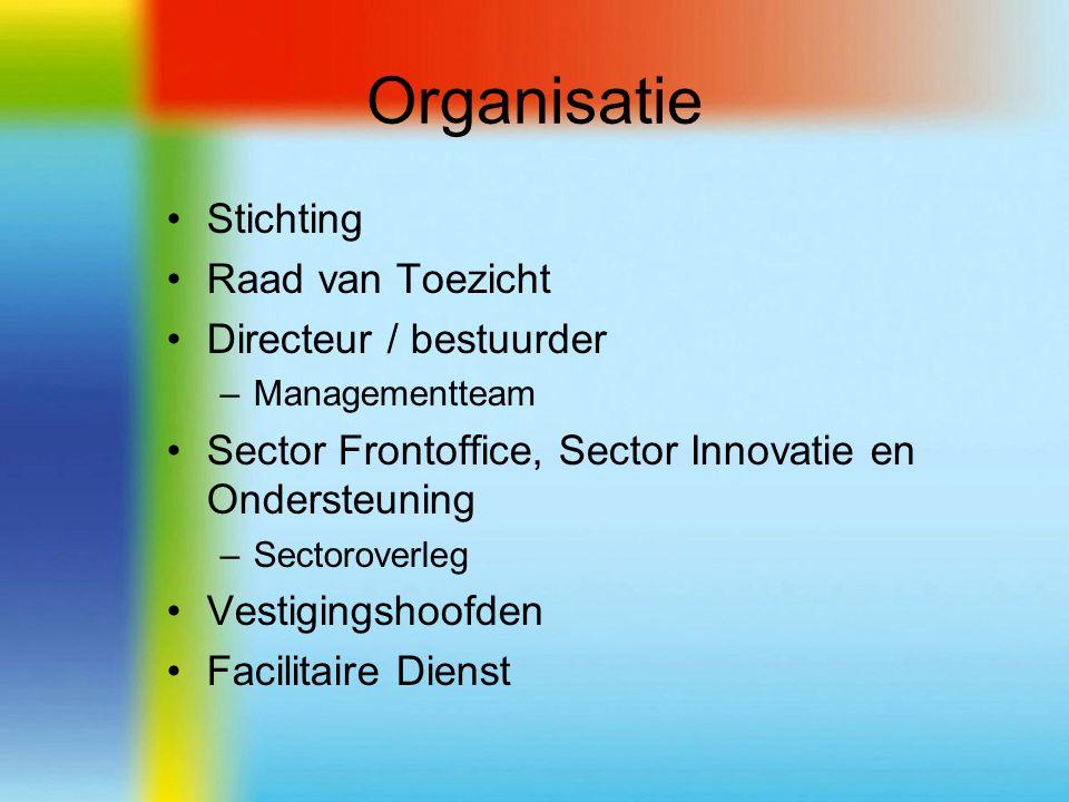 Organisatie Stichting Raad van Toezicht Directeur / bestuurder –Managementteam Sector Frontoffice, Sector Innovatie en Ondersteuning –Sectoroverleg Vestigingshoofden Facilitaire Dienst