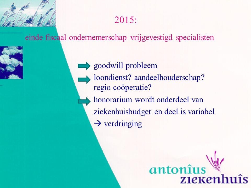 2015: einde fiscaal ondernemerschap vrijgevestigd specialisten goodwill probleem loondienst? aandeelhouderschap? regio coöperatie? honorarium wordt on