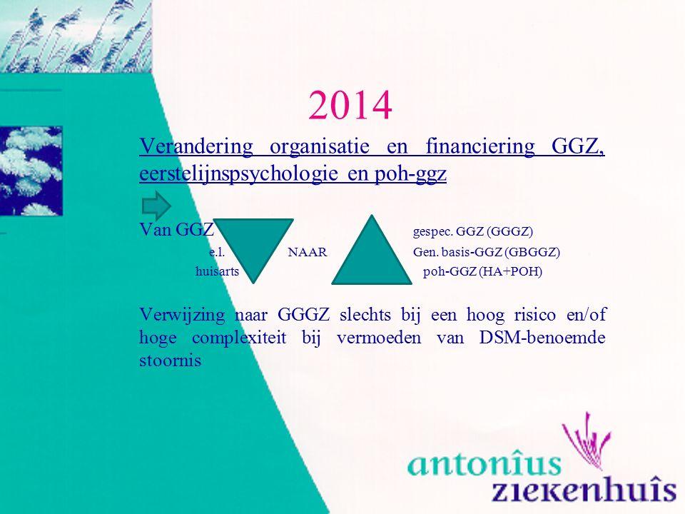 2014 Verandering organisatie en financiering GGZ, eerstelijnspsychologie en poh-ggz Van GGZ gespec. GGZ (GGGZ) e.l. NAARGen. basis-GGZ (GBGGZ) huisart