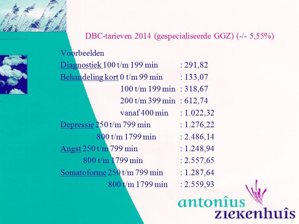 DBC-tarieven 2014 (gespecialiseerde GGZ) (-/- 5,55%) Voorbeelden Diagnostiek 100 t/m 199 min: 291,82 Behandeling kort 0 t/m 99 min: 133,07 100 t/m 199
