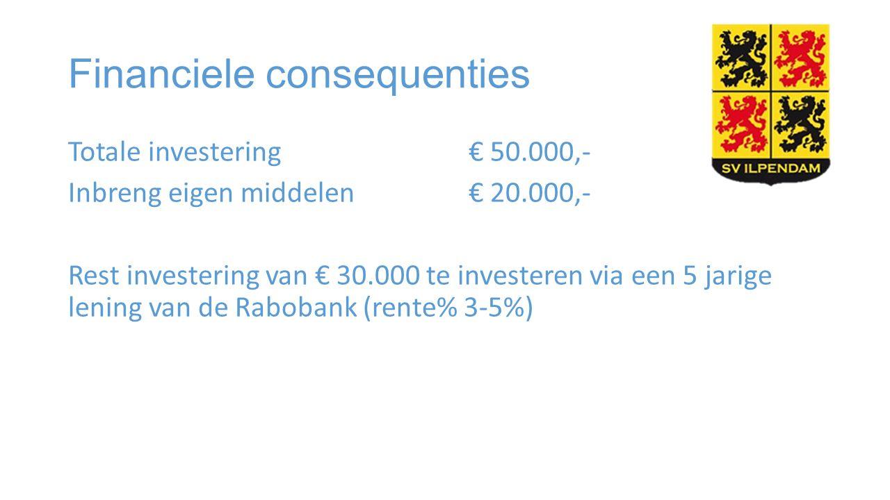 Financiele consequenties Totale investering€ 50.000,- Inbreng eigen middelen€ 20.000,- Rest investering van € 30.000 te investeren via een 5 jarige lening van de Rabobank (rente% 3-5%)