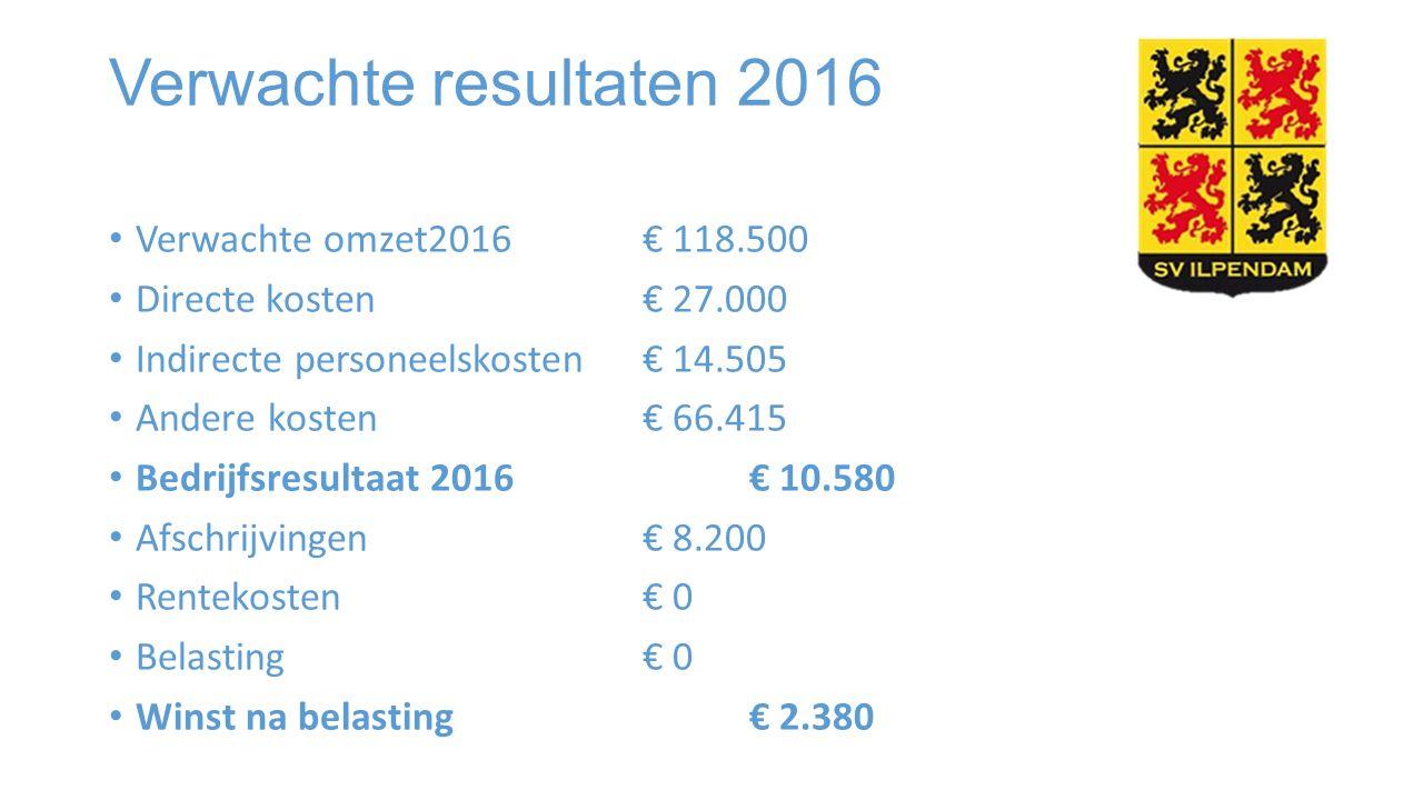 Verwachte resultaten 2016 Verwachte omzet2016 € 118.500 Directe kosten € 27.000 Indirecte personeelskosten € 14.505 Andere kosten € 66.415 Bedrijfsresultaat 2016 € 10.580 Afschrijvingen € 8.200 Rentekosten € 0 Belasting € 0 Winst na belasting € 2.380