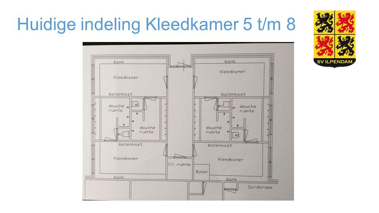 Huidige indeling Kleedkamer 5 t/m 8