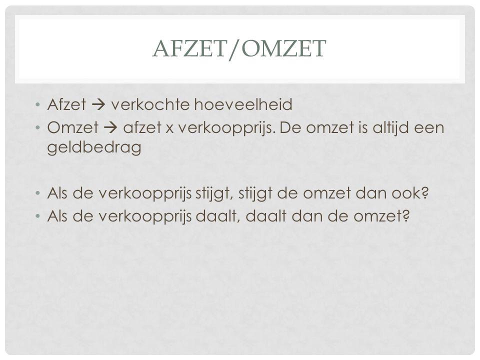 AFZET/OMZET Afzet  verkochte hoeveelheid Omzet  afzet x verkoopprijs. De omzet is altijd een geldbedrag Als de verkoopprijs stijgt, stijgt de omzet