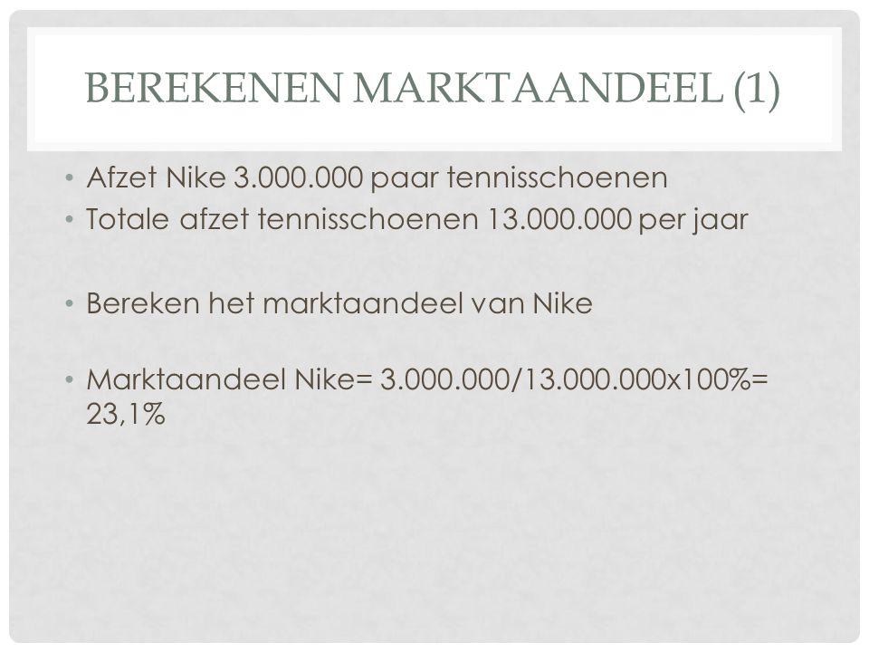 BEREKENEN MARKTAANDEEL (1) Afzet Nike 3.000.000 paar tennisschoenen Totale afzet tennisschoenen 13.000.000 per jaar Bereken het marktaandeel van Nike