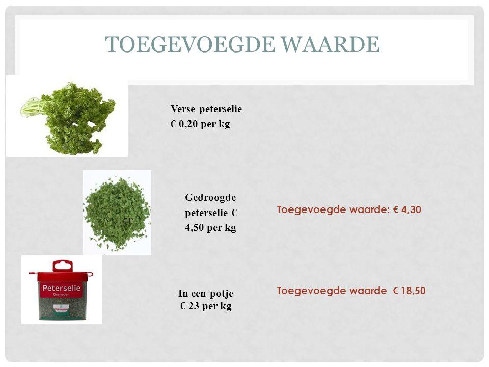 TOEGEVOEGDE WAARDE Toegevoegde waarde: € 4,30 Toegevoegde waarde € 18,50 In een potje € 23 per kg Gedroogde peterselie € 4,50 per kg Verse peterselie