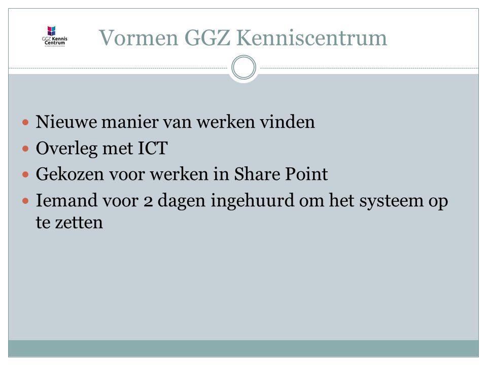Vormen GGZ Kenniscentrum Nieuwe manier van werken vinden Overleg met ICT Gekozen voor werken in Share Point Iemand voor 2 dagen ingehuurd om het systeem op te zetten