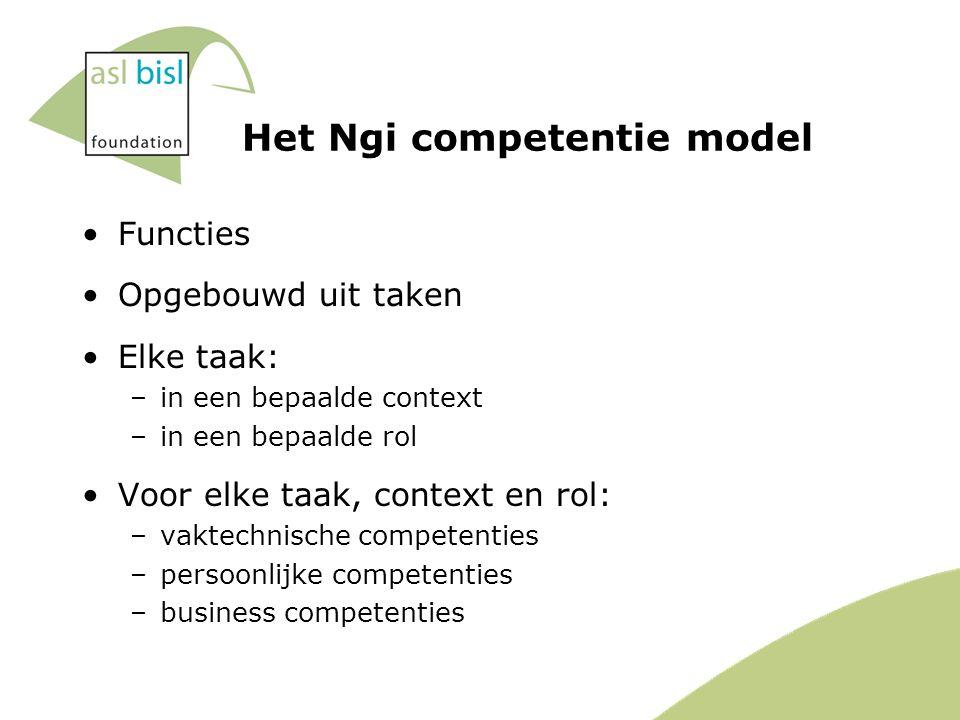Het Ngi competentie model Functies Opgebouwd uit taken Elke taak: –in een bepaalde context –in een bepaalde rol Voor elke taak, context en rol: –vaktechnische competenties –persoonlijke competenties –business competenties