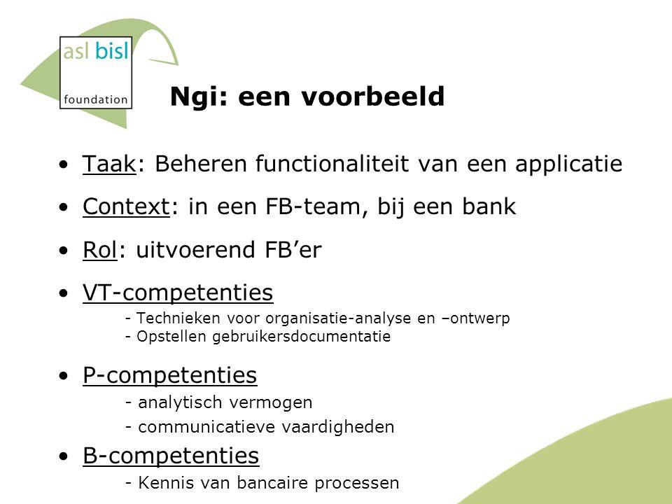 Ngi: een voorbeeld Taak: Beheren functionaliteit van een applicatie Context: in een FB-team, bij een bank Rol: uitvoerend FB'er VT-competenties - Technieken voor organisatie-analyse en –ontwerp - Opstellen gebruikersdocumentatie P-competenties - analytisch vermogen - communicatieve vaardigheden B-competenties - Kennis van bancaire processen