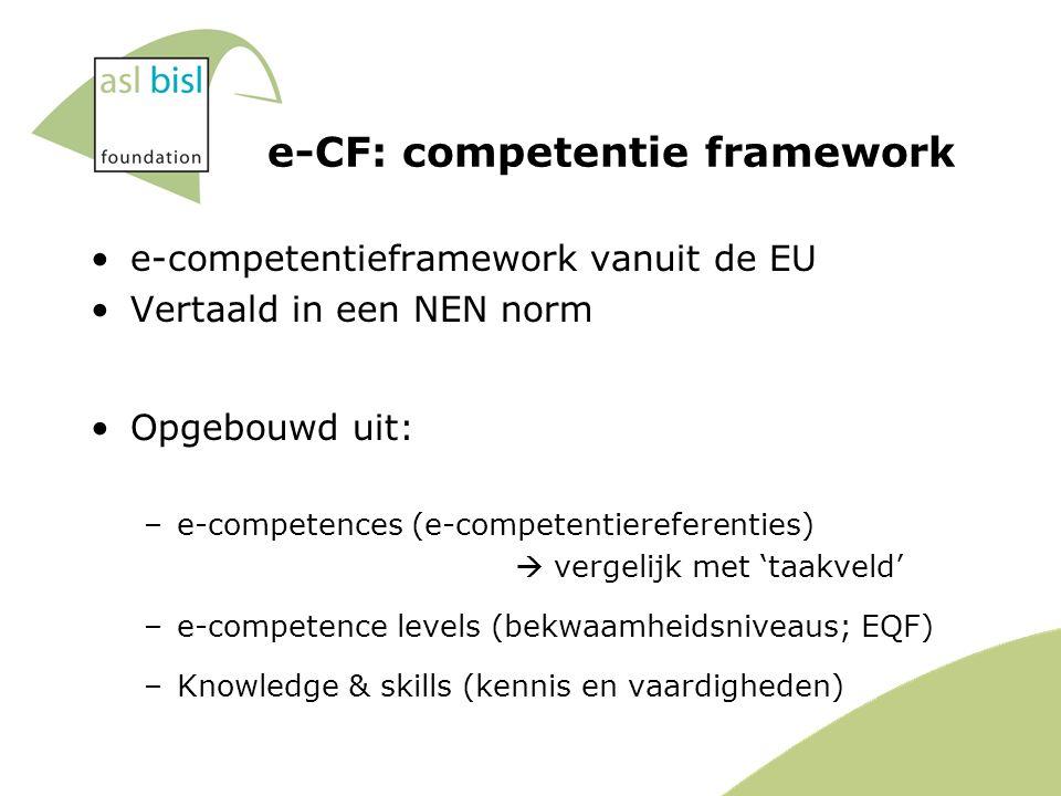 e-CF: competentie framework e-competentieframework vanuit de EU Vertaald in een NEN norm Opgebouwd uit: –e-competences (e-competentiereferenties)  vergelijk met 'taakveld' –e-competence levels (bekwaamheidsniveaus; EQF) –Knowledge & skills (kennis en vaardigheden)