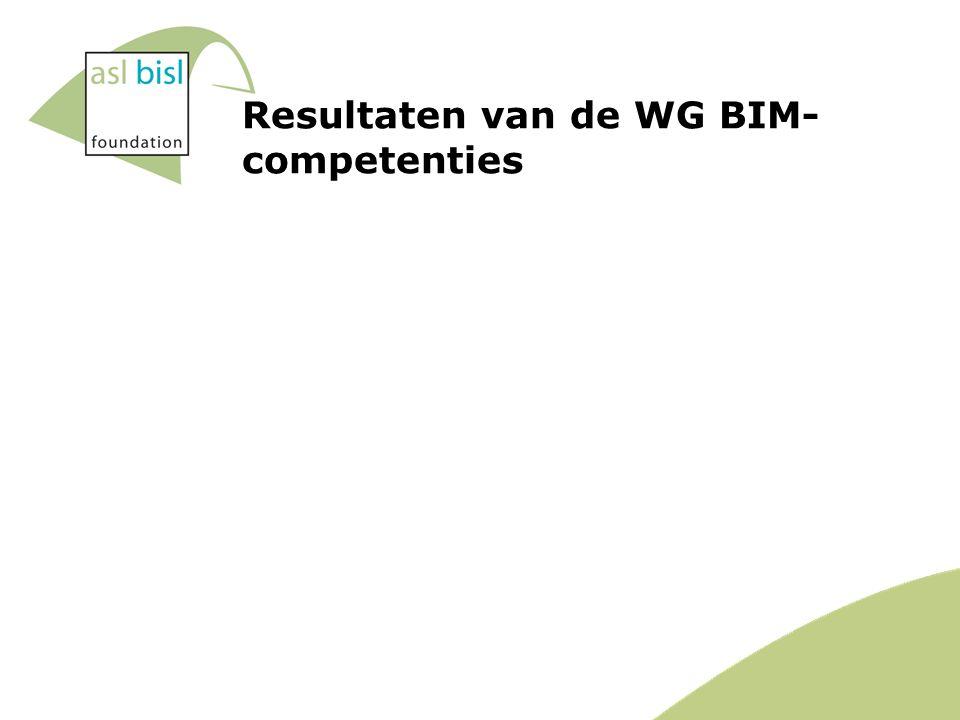 Resultaten van de WG BIM- competenties