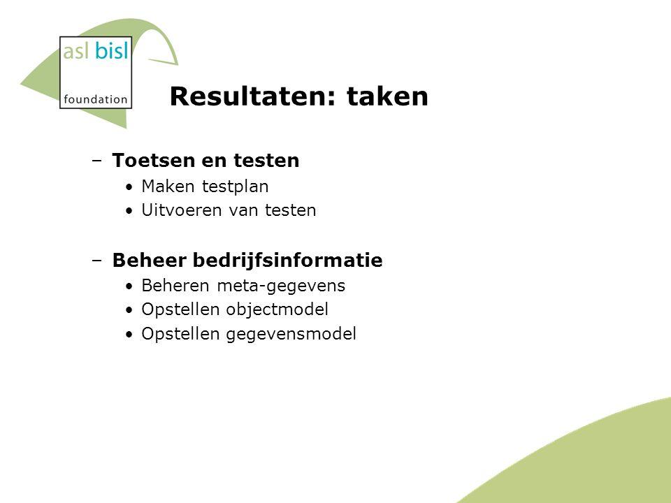 Resultaten: taken –Toetsen en testen Maken testplan Uitvoeren van testen –Beheer bedrijfsinformatie Beheren meta-gegevens Opstellen objectmodel Opstellen gegevensmodel
