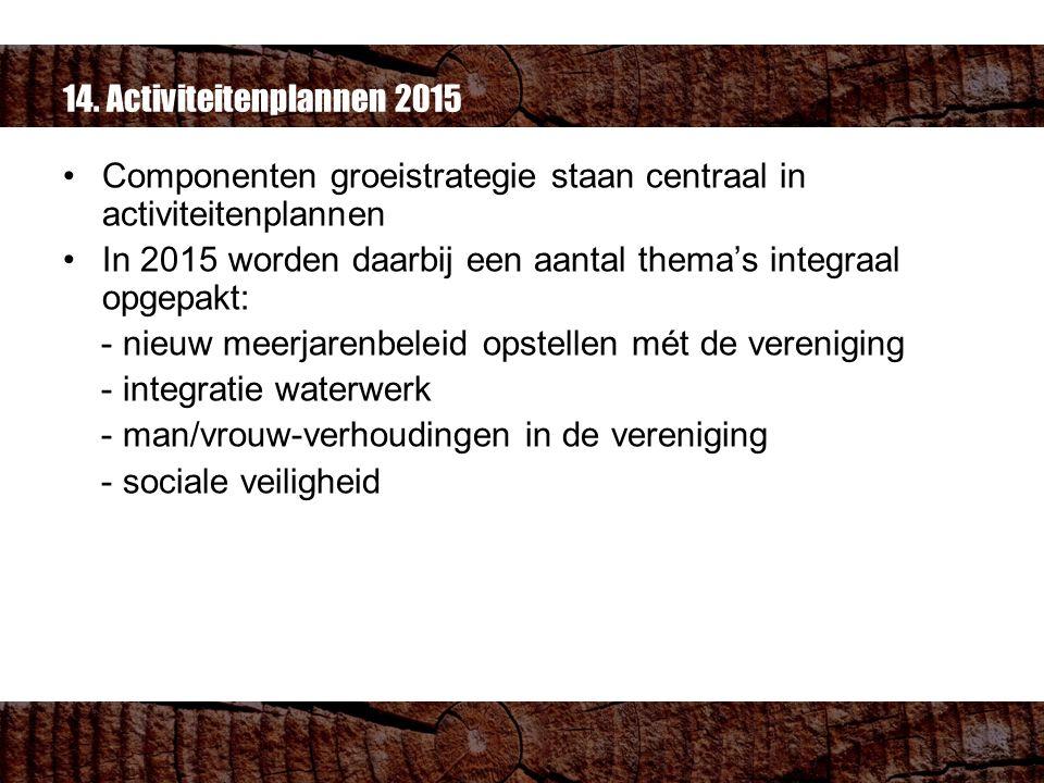 14. Activiteitenplannen 2015 Componenten groeistrategie staan centraal in activiteitenplannen In 2015 worden daarbij een aantal thema's integraal opge
