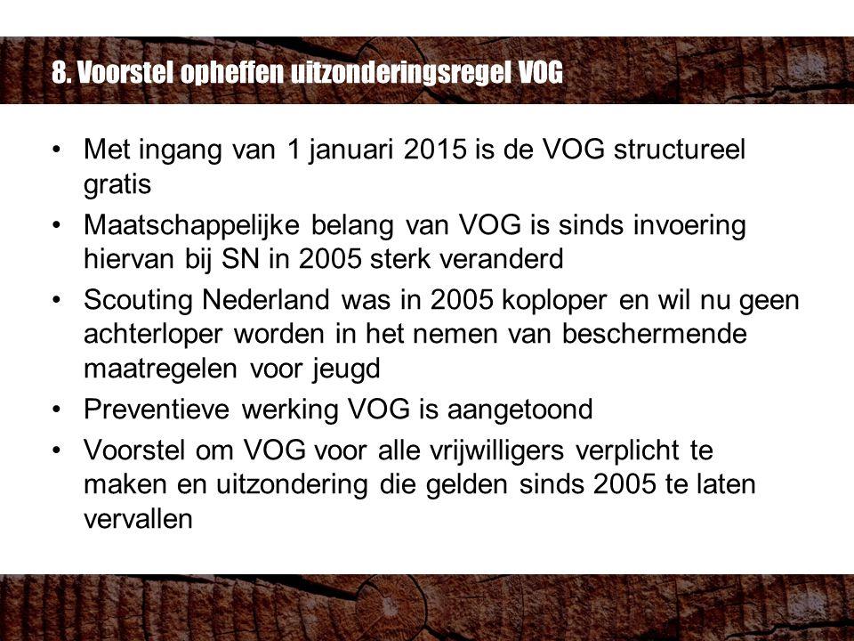 8. Voorstel opheffen uitzonderingsregel VOG Met ingang van 1 januari 2015 is de VOG structureel gratis Maatschappelijke belang van VOG is sinds invoer