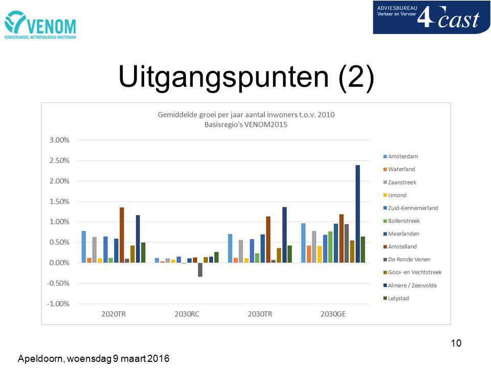 10 Apeldoorn, woensdag 9 maart 2016 Uitgangspunten (2)