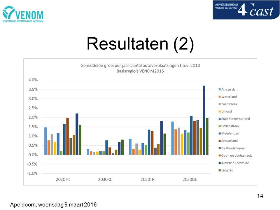 14 Resultaten (2) Apeldoorn, woensdag 9 maart 2016