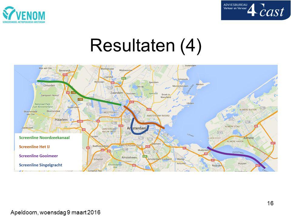 16 Resultaten (4) Apeldoorn, woensdag 9 maart 2016