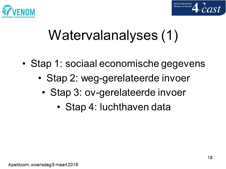 18 Watervalanalyses (1) Stap 1: sociaal economische gegevens Stap 2: weg-gerelateerde invoer Stap 3: ov-gerelateerde invoer Stap 4: luchthaven data Apeldoorn, woensdag 9 maart 2016