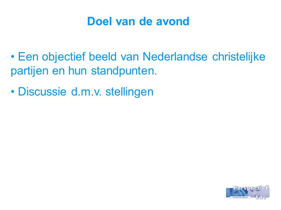 Doel van de avond Een objectief beeld van Nederlandse christelijke partijen en hun standpunten.