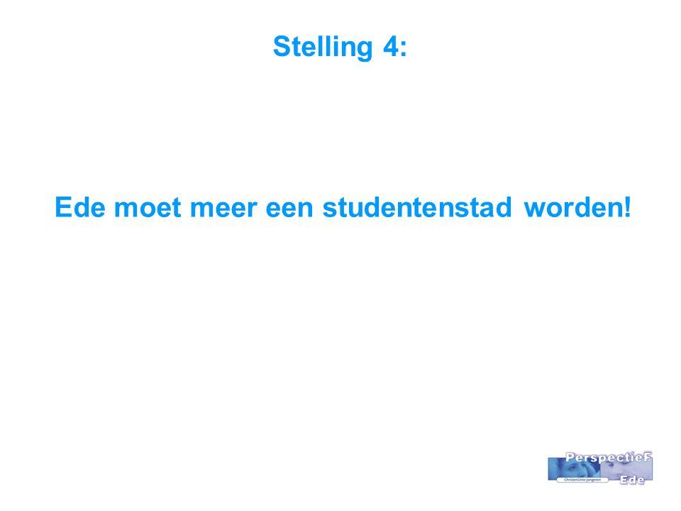 Stelling 4: Ede moet meer een studentenstad worden!