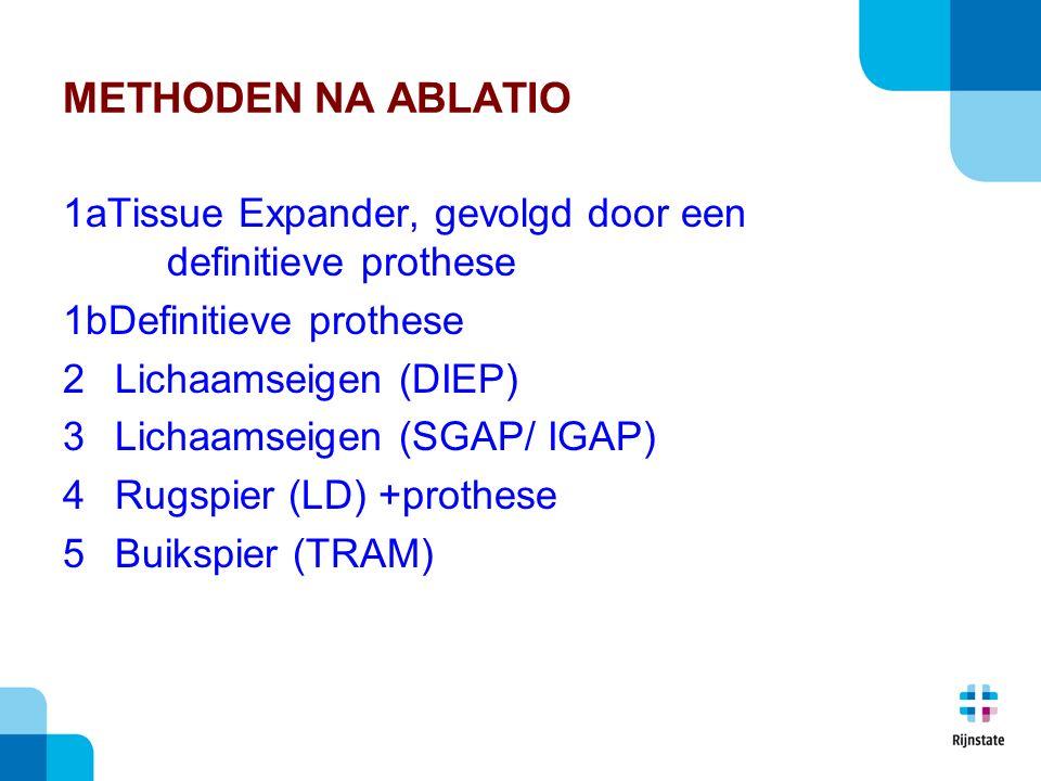 METHODEN NA ABLATIO 1aTissue Expander, gevolgd door een definitieve prothese 1bDefinitieve prothese 2Lichaamseigen (DIEP) 3Lichaamseigen (SGAP/ IGAP) 4Rugspier (LD) +prothese 5Buikspier (TRAM)