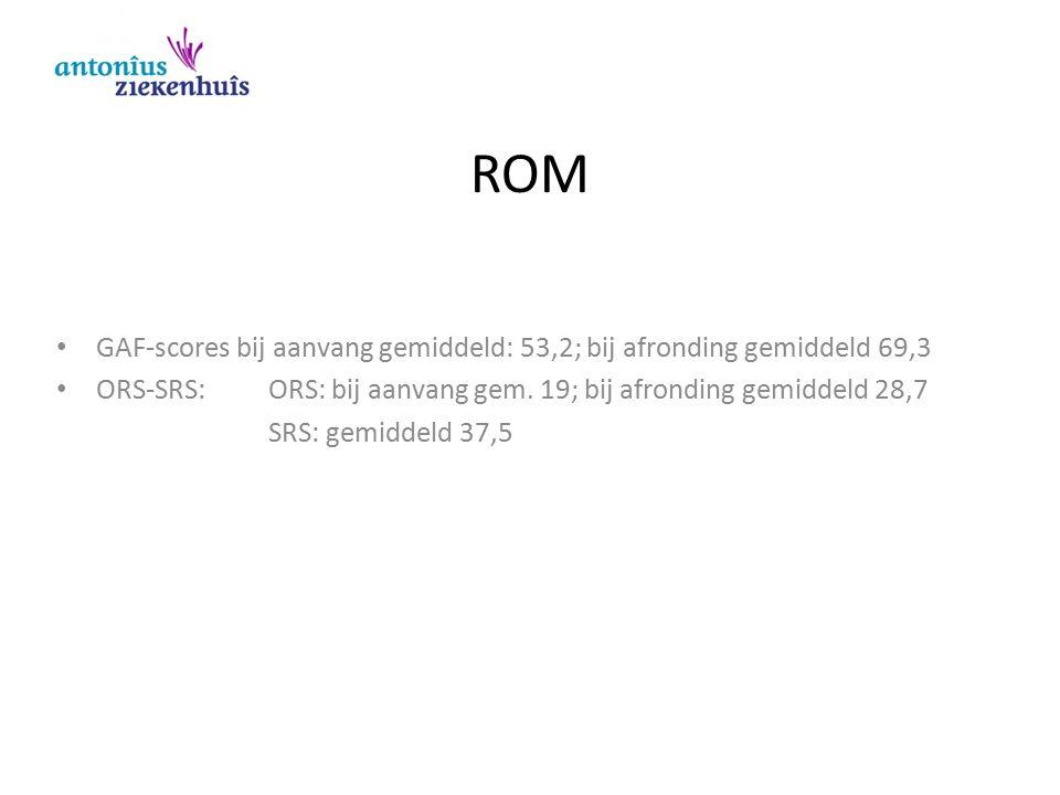 ROM GAF-scores bij aanvang gemiddeld: 53,2; bij afronding gemiddeld 69,3 ORS-SRS:ORS: bij aanvang gem. 19; bij afronding gemiddeld 28,7 SRS: gemiddeld