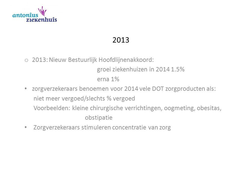 2013 o 2013: Nieuw Bestuurlijk Hoofdlijnenakkoord: groei ziekenhuizen in 2014 1.5% erna 1% zorgverzekeraars benoemen voor 2014 vele DOT zorgproducten