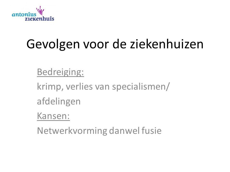 Gevolgen voor medische psychologie Bedreiging Krimp bij ongewijzigd beleid Kansen: Netwerkvorming dan wel fusie Nieuwe patientenstroom/ financiering aanboren