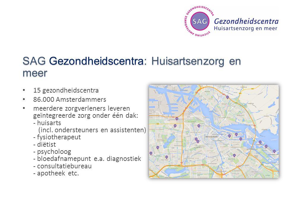 SAG Gezondheidscentra: Huisartsenzorg en meer 15 gezondheidscentra 86.000 Amsterdammers meerdere zorgverleners leveren geïntegreerde zorg onder één da
