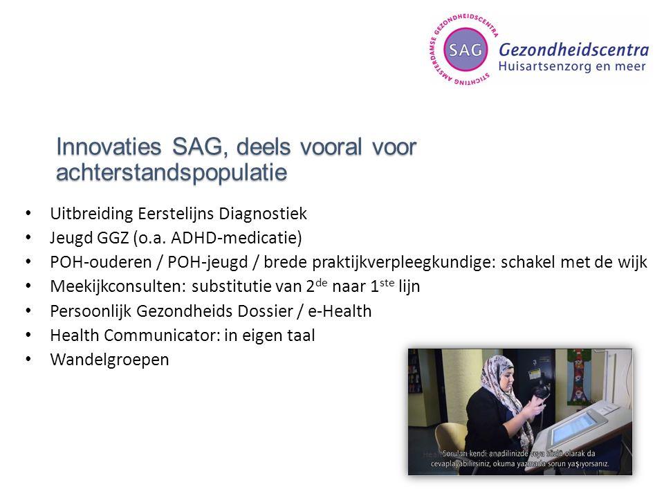 Innovaties SAG, deels vooral voor achterstandspopulatie Uitbreiding Eerstelijns Diagnostiek Jeugd GGZ (o.a. ADHD-medicatie) POH-ouderen / POH-jeugd /
