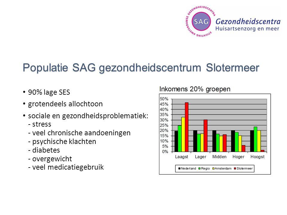 Populatie SAG gezondheidscentrum Slotermeer 90% lage SES grotendeels allochtoon sociale en gezondheidsproblematiek: - stress - veel chronische aandoen